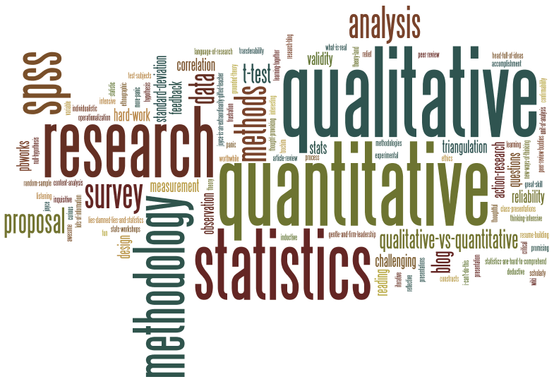 researchwordle.png